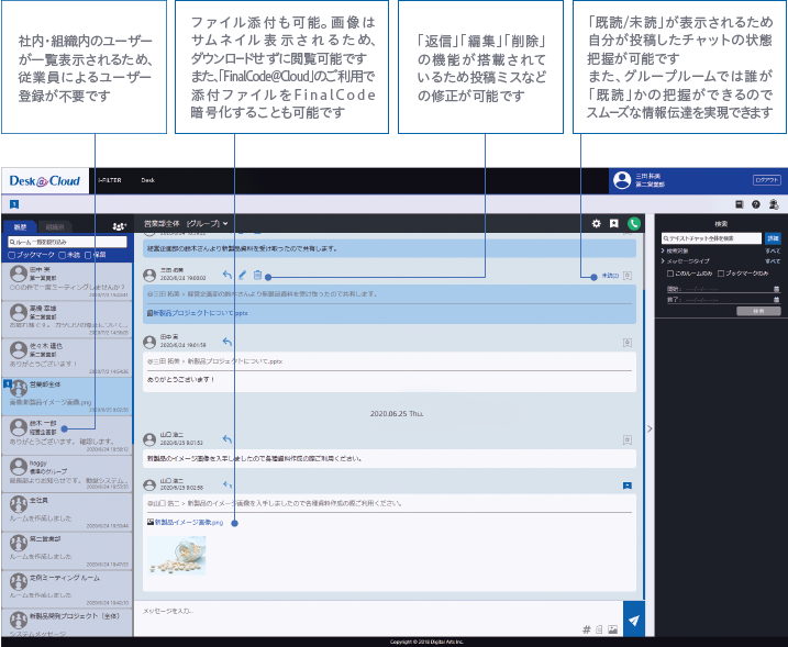 「Chat@Cloud」のご利用イメージ
