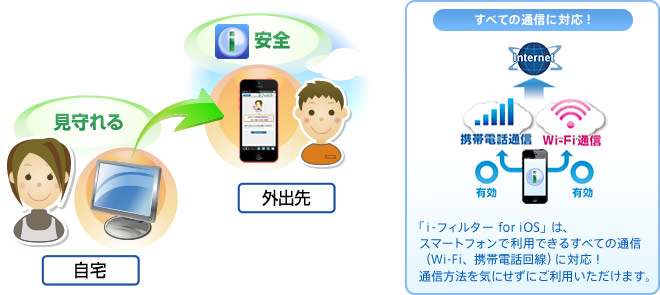アダル と サイト ブロック iphone
