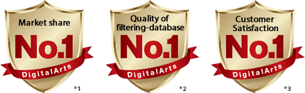 Market share/Quality of filtering-database/Customer Satisfaction No.1