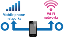 Able to Filter on Wi-Fi Networks