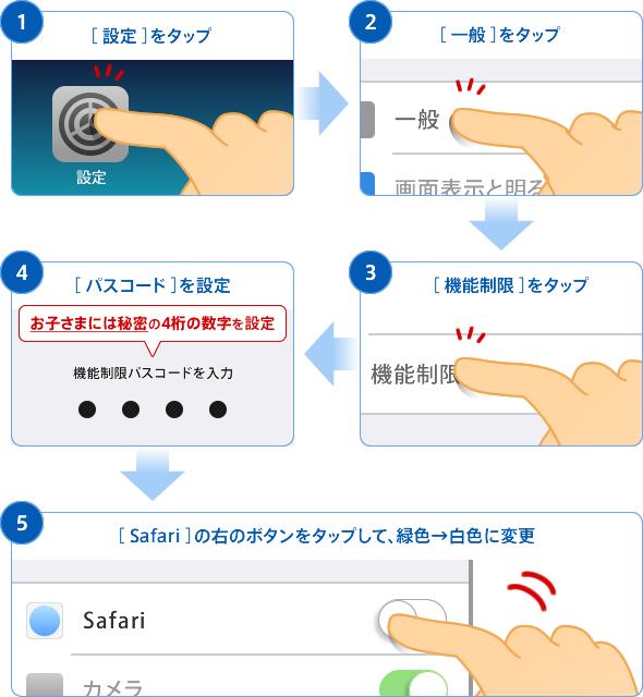 解除 softbank 安心フィルター
